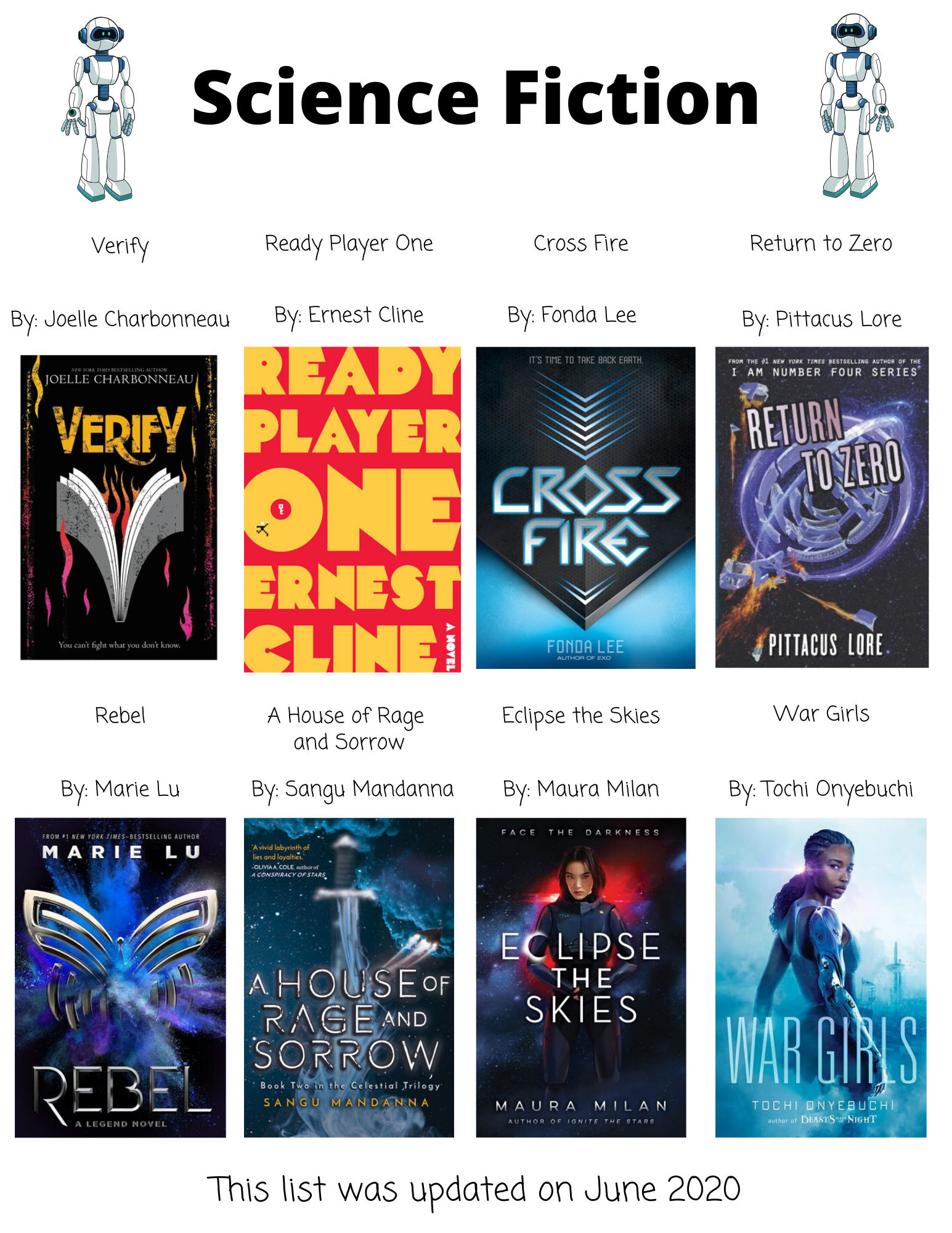 Science Fiction  Verify By: Joelle Charbonneau  Ready Player One  By: Ernest Cline  Cross Fire By: Fonda Lee Return to Zero  By: Pittacus Lore  Rebel By: Marie Lu  A House of Rage  and Sorrow  By: Sangu Mandanna  Eclipse the Skies  By: Maura Milan  War Girls  By: Tochi Onyebuchi  Nyxia Uprising By: Scott Reintgen  Starsight  By: Brandon Sanderson  Girls with Sharp Sticks  By: Suzanne Young  Immunity  By: Erin Bowman  How We Became  Wicked  By: Alexander Yates The Kingdom By: Jess Rothenberg  Mayhem and Madness  By: J. A. Dauber City of Beasts  By: Corrie Wang