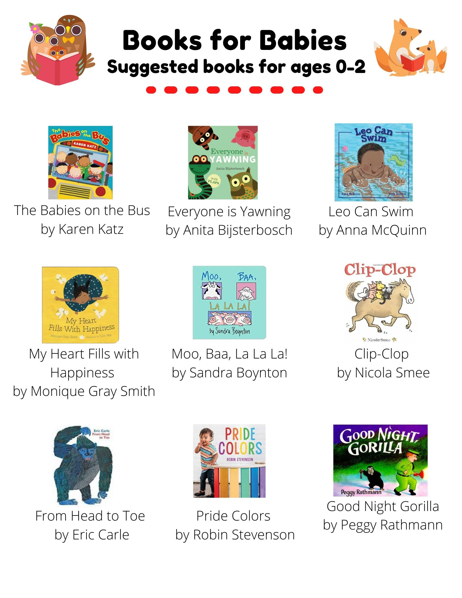 Books for Babies: Suggested books for ages 0-2. The Babies on the Bus by Karen Katz.  Everyone is Yawning by Anita Bijsterbosch. Leo Can Swim  by Anna McQuinn. My Heart Fills with Happiness  by Monique Gray Smith.  Moo, Baa, La La La! by Sandra Boynton. Clip-Clop  by Nicola Smee. Pride Colors  by Robin Stevenson. From Head to Toe  by Eric Carle.  Good Night Gorilla by Peggy Rathmann. Guess How Much  I Love You  by Sam McBratney. Your Nose! by Sandra Boynton. Library Babies by Puck. Little Panda  by Julie Abery. 12 Lucky Animals:  A Bilingual Baby Book  by Vickie Lee. winkle, Twinkle, Little Star  by Sanja Rescek. Hey Diddle Diddle by Hannah Wood. Ten Little Fingers and Ten Little Toes  by Mem Fox. B is for Baby by Atinuke. Hush Little Bunny  by David Ezra Stein. Love You Head to Toe by Ashley Barron. Moon Babies by Karen Jameson.