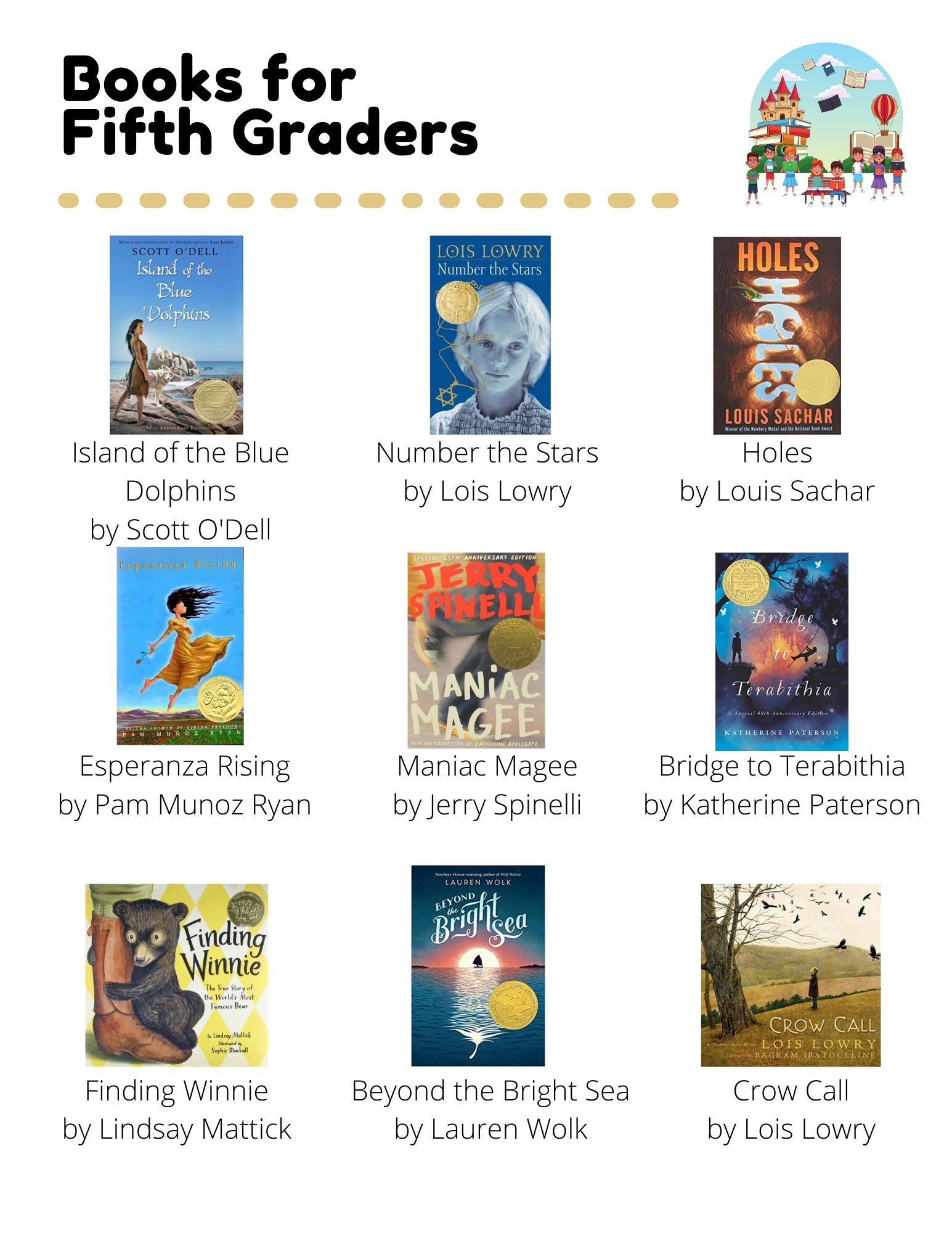 Books for Fifth Graders: Island of the Blue Dolphins by Scott O'Dell. Number the Stars by Lois Lowry. Holes by Louis Sachar. Esperanza Rising by Pam Munoz Ryan. Maniac Magee by Jerry Spinelli. Bridge to Terabithia by Katherine Paterson. Finding Winnie by Lindsay Mattick. Beyond the Bright Sea by Lauren Wolk. Crow Call by Lois Lowry. Awkward by Svetlana Chmakova. Bravo! by Margarita Engle. The Magician's Elephant by Kate DiCamillo. The City of Ember by Jeanne DuPrau. The Fairy Tale Detectives by Michael Buckle. The First Rule of Punk by Celia C. Perez. Twelve Days in May by Larry Dane Brimner. Frindle by Andrew Clements. The Invention of  Hugo Cabret by Brian Selznick. One Crazy Summer by Rita Williams-Garcia. The Giver by Lois Lowry. Tristan Strong Punches a Hole in the Sky by Kwame Mbalia.y