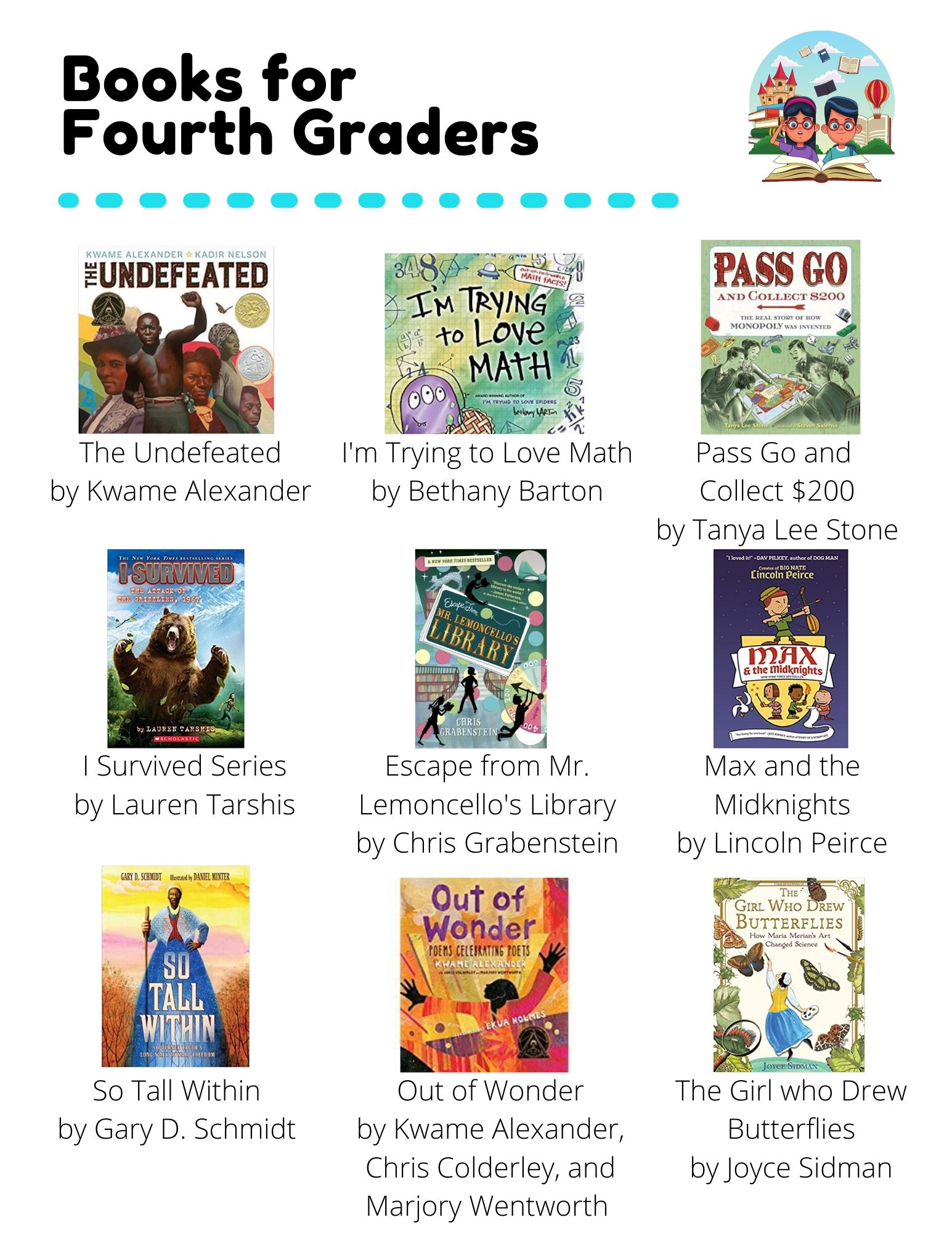 Books for Fourth Graders: The Undefeated by Kwame Alexander. I'm Trying to Love Math by Bethany Barton. Pass Go and  Collect $200 by Tanya Lee Stone. I Survived Series by Lauren Tarshis. Escape from Mr. Lemoncello's Library by Chris Grabenstein. Max and the Midknights by Lincoln Peirce. So Tall Within by Gary D. Schmidt. Out of Wonder by Kwame Alexander, Chris Colderley, and Marjory Wentworth. The Girl who Drew Butterflies by Joyce Sidman. Marley Dias Gets it Done by Marley Dias. The Cardboard Kingdom by Chad Sell. Pie in the Sky by Remy Lai. Front Desk by Kelly Yang. The Wishing Spell by Chris Colfer. Rump by Liesl Shurtliff. Because of the Rabbit by Cynthia Lord. Sweep by Jonathan Auxier. A Wolf Called Wonder by Rosanne Parry. Grand Canyon by Jason Chin. Hello, Universe by Erin Entrada Kelly. The Tale of Despereaux by Kate DiCamillo.