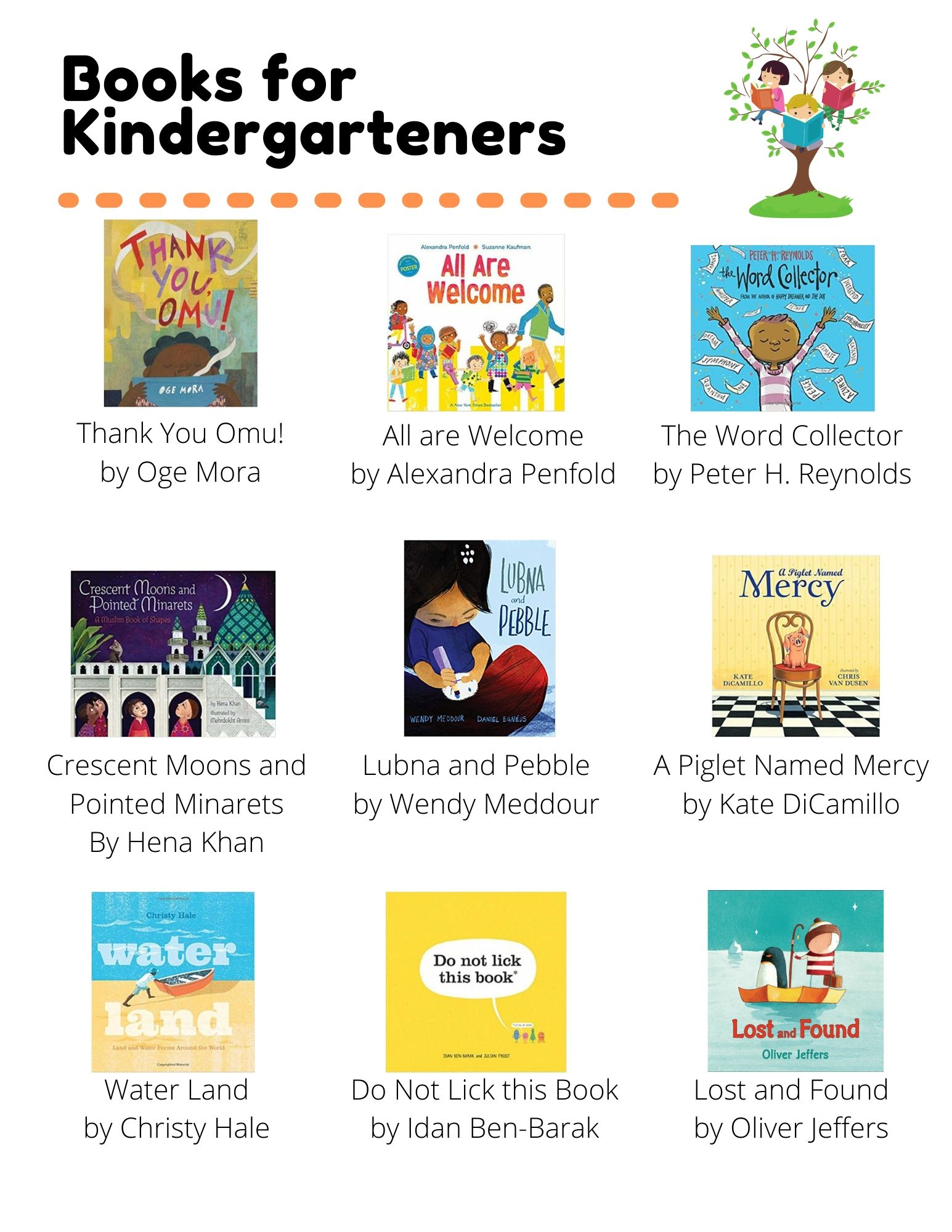 Books for Kindergarteners: Thank You Omu! by Oge Mora. All are Welcome by Alexandra Penfold. The Word Collector by Peter H. Reynolds. Crescent Moons and Pointed Minarets By Hena Khan. Lubna and Pebble by Wendy Meddour. A Piglet Named Mercy by Kate DiCamillo. Water Land by Christy Hale. Do Not Lick this Book by Idan Ben-Barak. Lost and Found by Oliver Jeffers. Book! Book! Book! by Deborah Bruss. I Can Read with  My Eyes Shut by Dr. Seuss. Snowmen at Night by Caralyn Buehner. The Quiet Book by Deborah Underwood. The Very Hungry Caterpillar by Eric Carle. She Persisted by Chelsea Clinton. Rosie Revere Engineer by Andrea Beaty. Maybe Something Beautiful by F. Isabel Campoy. Gaston by Kelly DiPucchio. The Adventures of Beekle by Dan Santat. Spoon by Amy Krouss Rosenthal. We Are in a Book by Mo Willems.