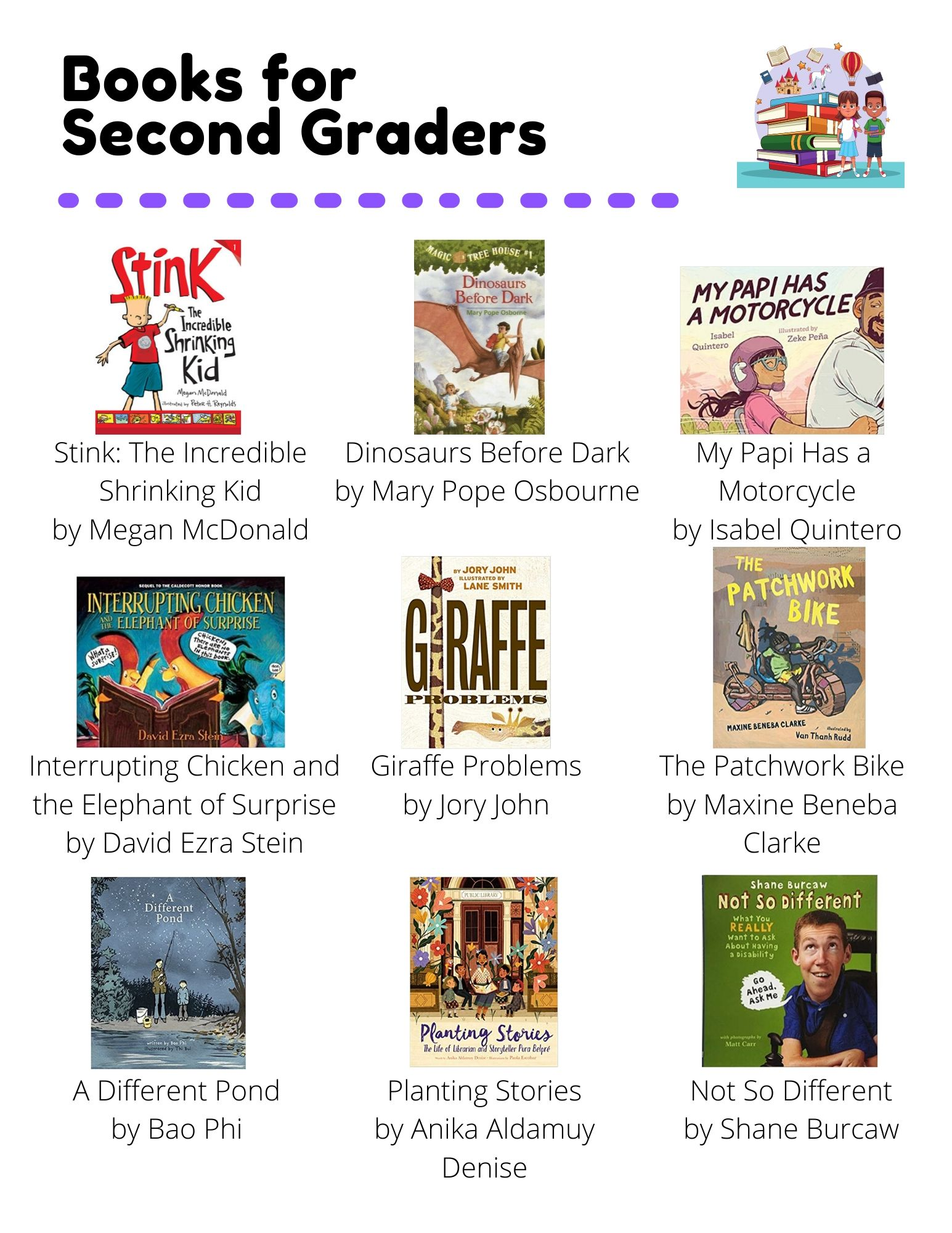 Books for Second Graders: Stink: The Incredible Shrinking Kid by Megan McDonald. Dinosaurs Before Dark by Mary Pope Osbourne. My Papi Has a  Motorcycle by Isabel Quintero. Interrupting Chicken and the Elephant of Surprise by David Ezra Stein. Giraffe Problems by Jory John. The Patchwork Bike by Maxine Beneba Clarke. A Different Pond by Bao Phi. Planting Stories by Anika Aldamuy Denise. Not So Different by Shane Burcaw. Hidden Figures by Margot Lee Shetterly. Meet Yasmin by Saadia Faruqi. The Bad Guys by Aaron Blabey. Rosie Revere and the Raucous Riveters by Andrea Beaty. Narwhal:  Unicorn of the Sea by Ben Clanton. Mac B. Kid Spy by Mac Barnett. Bob by Wendy Mass and Rebecca Stead. Each Kindness by Jacqueline Woodson. Get Ready for Second Grade, Amber Brown by Paula Danziger. Katie in the Kitchen by Fran Manushkin. Miss Daisy is Crazy! by Dan Gutman. This is How We Do It by Matt Lamothe.