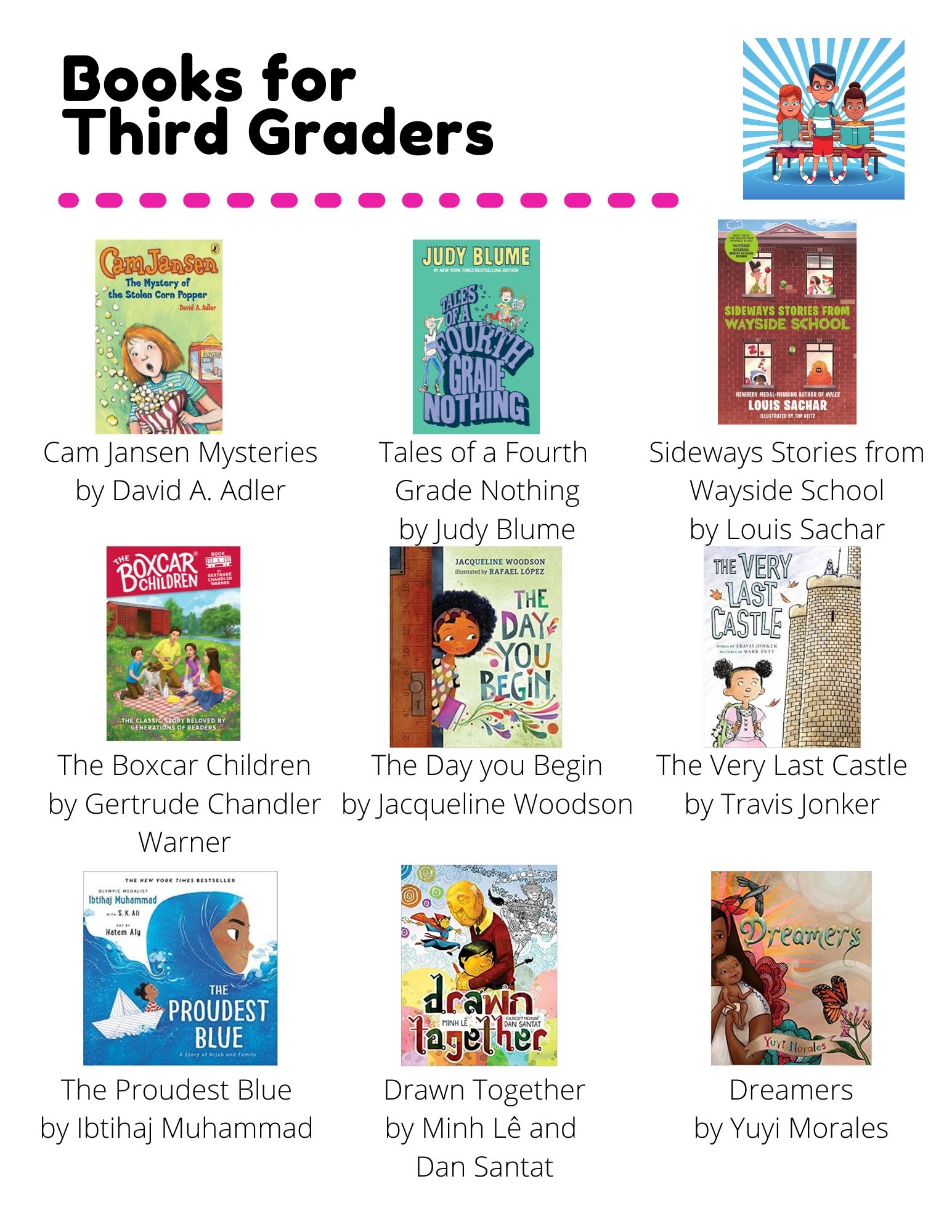 Books for Third Graders: Cam Jansen Mysteries by David A. Adler. Tales of a Fourth  Grade Nothing by Judy Blume. Sideways Stories from Wayside School by Louis Sachar. The Boxcar Children by Gertrude Chandler Warner. The Day you Begin by Jacqueline Woodson. The Very Last Castle by Travis Jonker. The Proudest Blue by Ibtihaj Muhammad. Drawn Together by Minh Lê and  Dan Santat. Dreamers by Yuyi Morales. The Next President by Kate Messner. The Unicorn  Rescue Society by Adam Gidwitz. The Last Kids on Earth by Max Brallier. Sparks! by Ian Boothby and  Nina Matsumoto. Abe Lincoln  Crosses the Creek by Deborah Hopkinson. The Wild Robot by Peter Brown. Babymouse by Jennifer Holm. Drum Dream Girl by Margarita Engle. The Spiderwick Chronicles by Tony DiTerlizzi. Dog Diaries by Kate Klimo. I Survived the Children's Blizzard, 1888 by Lauren Tarshis. Hug a Tree, Geronimo by Geronimo Stilton.