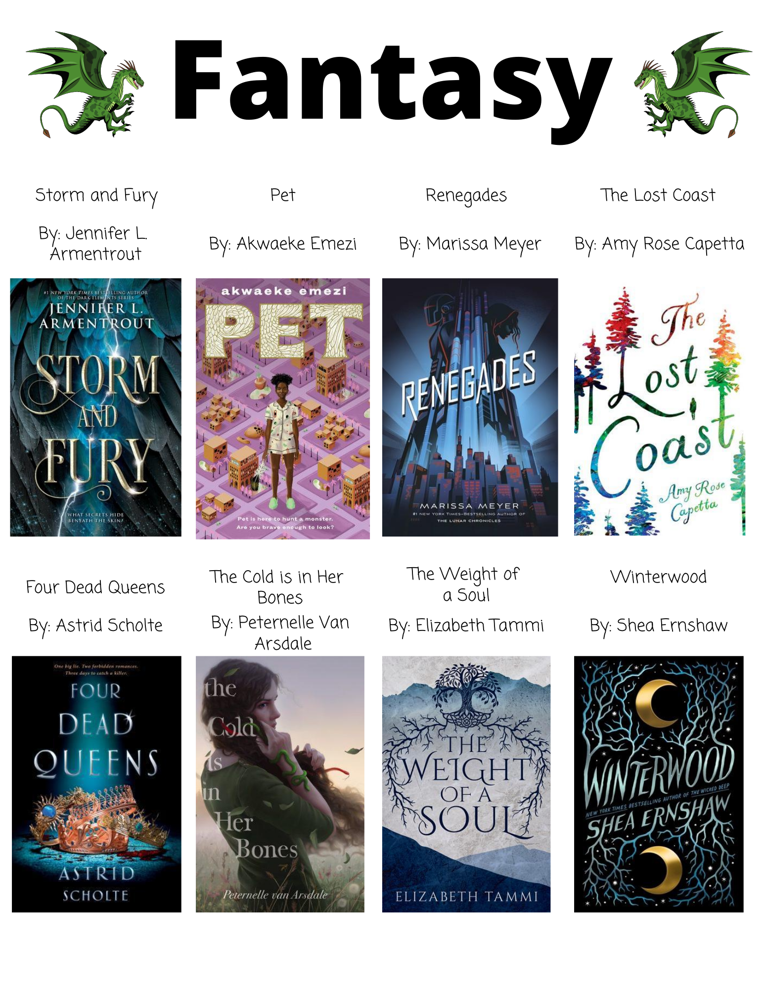 Fantasy Storm and Fury By: Jennifer L.  Armentrout Pet By: Akwaeke Emezi Renegades By: Marissa Meyer The Lost Coast By: Amy Rose Capetta Four Dead Queens By: Astrid Scholte The Cold is in Her  Bones By: Peternelle Van  Arsdale The Weight of  a Soul By: Elizabeth Tammi Winterwood By: Shea Ernshaw Cursed By: Thomas Wheeler All of Us  with Wings By: Michelle Ruiz Keil Resurrection Girls By: Ava Morgyn Damsel By: Elana K. Arnold Sea Witch Rising By: Sarah HenningUndead Girl GangBy: Lily Anderson  House of Salt  and Sorrows By: Erin A. Craig A House of Rage  and Sorrow By: Sangu Mandanna The Waning Age By: S.E.. Grove Storm-Wake By: Lucy Christopher Sorcery of Thorns   By: Margaret Rogerson  Other Words  for Smoke By: Sarah Maria Griffin Loki Where  Mischief Lies By: Mackenzi Lee The Last Voyage of  Poe Blythe By: Ally Condie House of Salt  and Sorrows By: A.W. JanthaAngel Mage By: Garth Nix