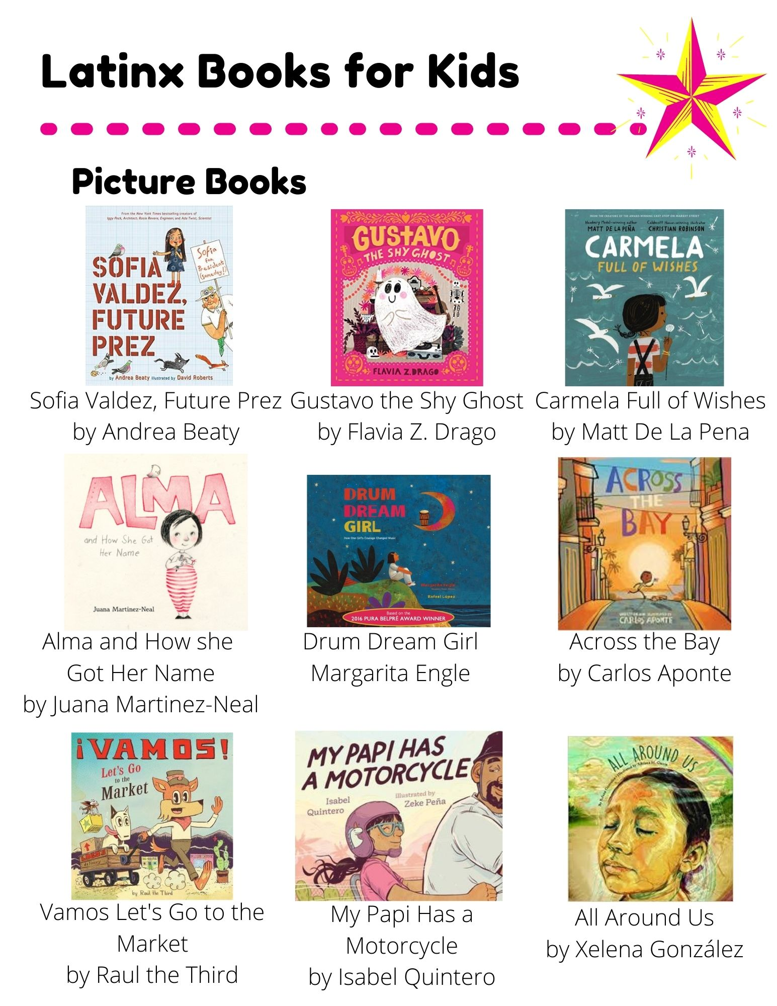 Latinx Books: Picture Books: Sofia Valdez, Future Prez by Andrea Beaty, Gustavo the Shy Ghost by Flavia Z. Drago, Carmela Full of Wishes by Matt De La Pena, Alma and How she  Got Her Name by Juana Martinez-Neal, Drum Dream Girl Margarita Engle, Across the Bay by Carlos Aponte, Vamos Let's Go to the Market by Raul the Third, My Papi Has a Motorcycle by Isabel Quintero, All Around Us by Xelena González. Chapter Books: Sal & Gabi Break  the Universe by Carlos Hernandez, The First Rule of Punk by Celia C. Perez, The Epic Fail of Arturo Zamora by Pablo Cartaya, The Lightning Dreamer by Margarita Engle, The Only Road by Alexandra Diaz, Lety Out Loud by Angela Cervantes. Non-Fiction Books: Yes! We Are Latinos by Alma Flor Ada, Planting Stories by Anika Aldamuy Denise, Bravo! by Margarita Engle.