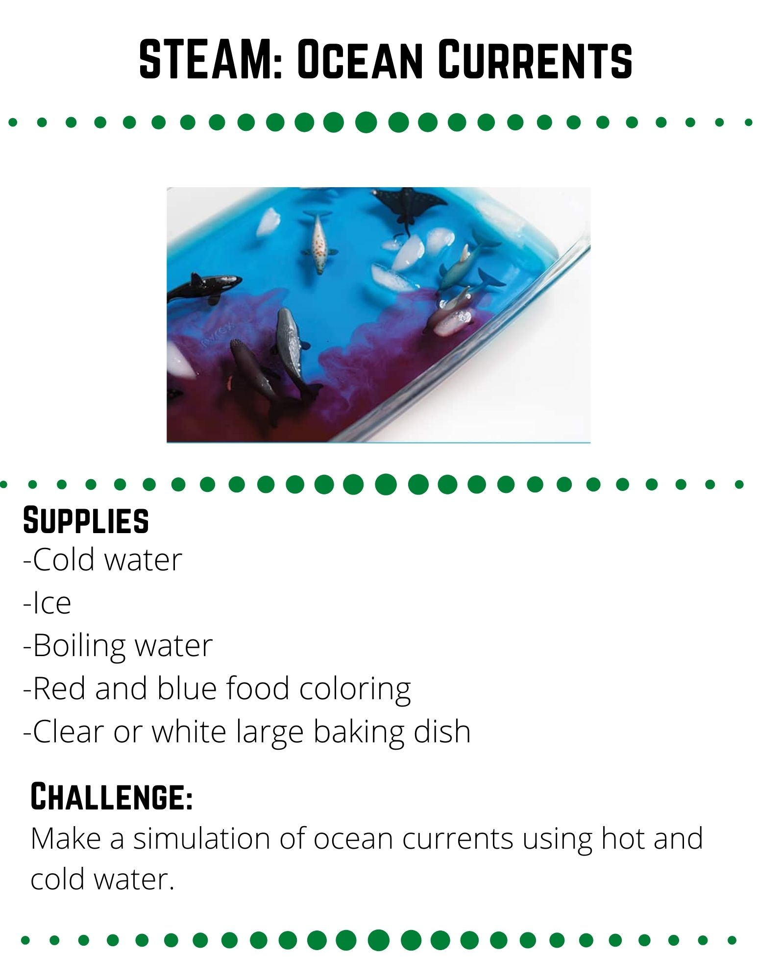 STEAM: Ocean Currents. Supplies: -Cold water -Ice -Boiling water -Red and blue food coloring -Clear or white large baking dish. Make a simulation of ocean currents using hot and cold water.Fill the clear baking dish about 1/3 full with cold water and add a few drops of blue food coloring. You won't want the blue to be too dark or you won't be able to see the currents forming.  Add 1-2 cups of ice to the cold water and stir. Let it set for a few minutes for some of the ice to melt. You want to make sure the water is very cold.  Luke warm water will not work.  Boil about 4 cups of water. Add red food coloring to the boiled water, make the red color pretty dark. Once both sets of water & dye are ready, gently pour some of the boiling water into a corner of the baking dish filled with cold water.  Watch as currents form before your eyes!